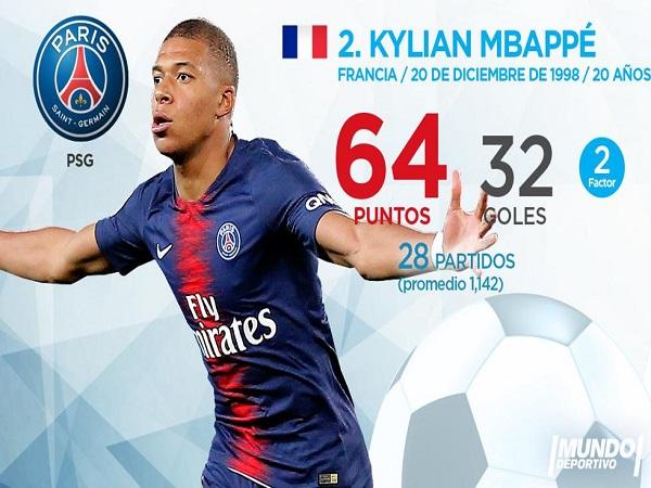 Mbappe tiền đạo người Pháp xuất sắc nhất