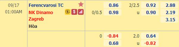 Tỷ lệ bóng đá giữa PSG vs Metz