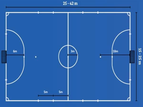 Kích thước sân Futsal trong nhà thi đấu đạt chuẩn FIFA