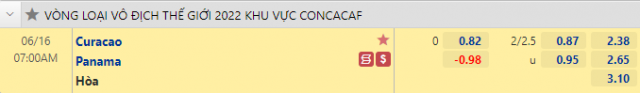 Kèo bóng đá giữa Curacao vs Panama